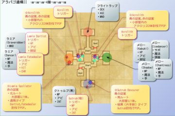 Arrapagoii42_2